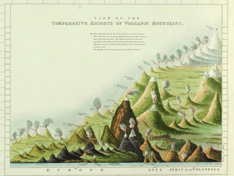 Vintage volcano maps